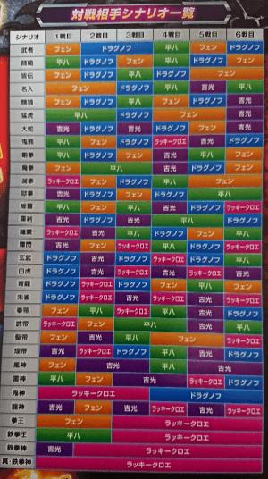 鉄拳4-7