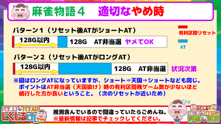 麻雀物語4ー7